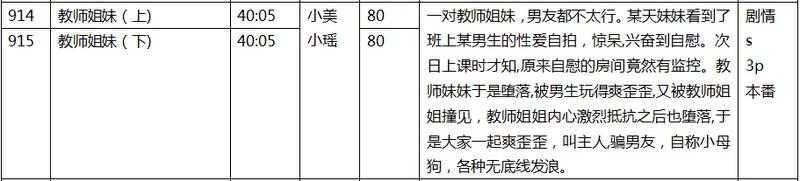 [中文音声]步非烟新作914+915:教师姐妹-CV小美 小瑶[147M]